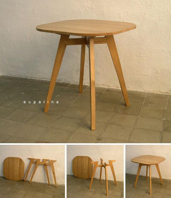 Eupalina muebles - Tinte para madera casero ...